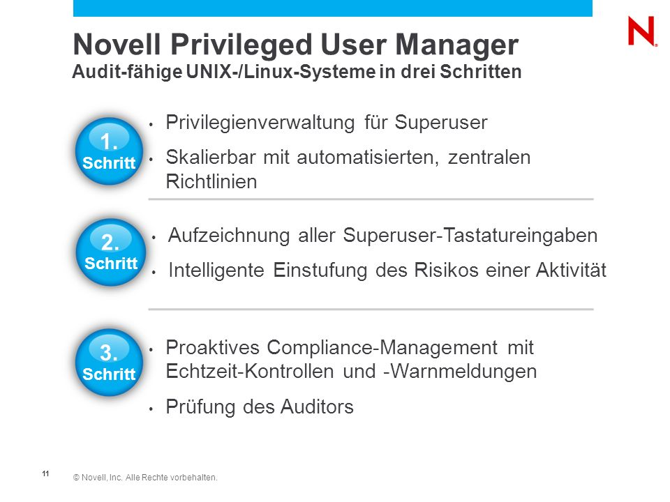 Novell Privileged User Manager Audit-fähige UNIX-/Linux-Systeme in drei Schritten