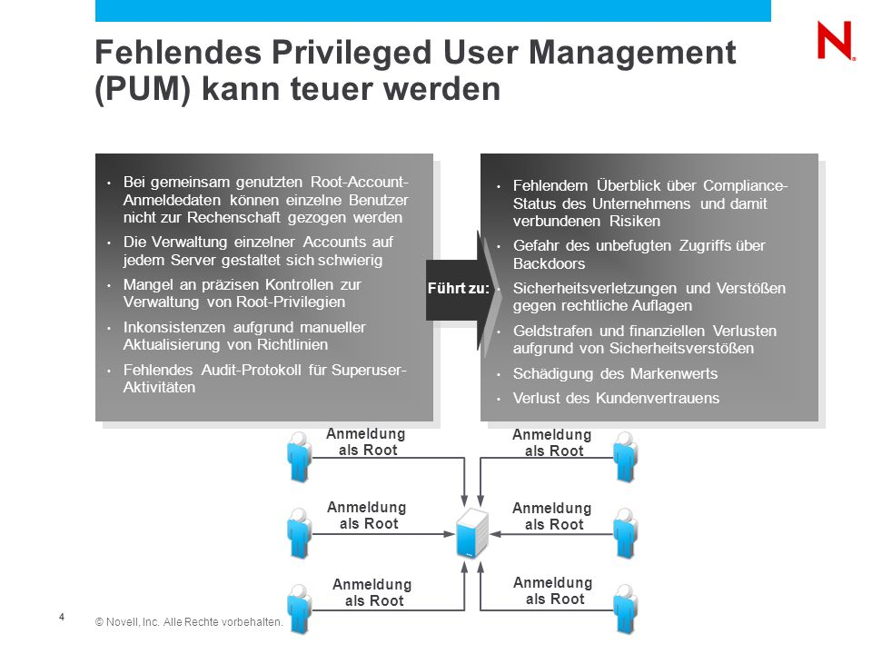 Fehlendes Privileged User Management (PUM) kann teuer werden
