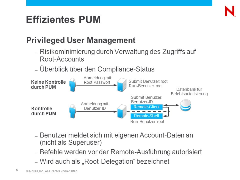 Effizientes PUM Privileged User Management