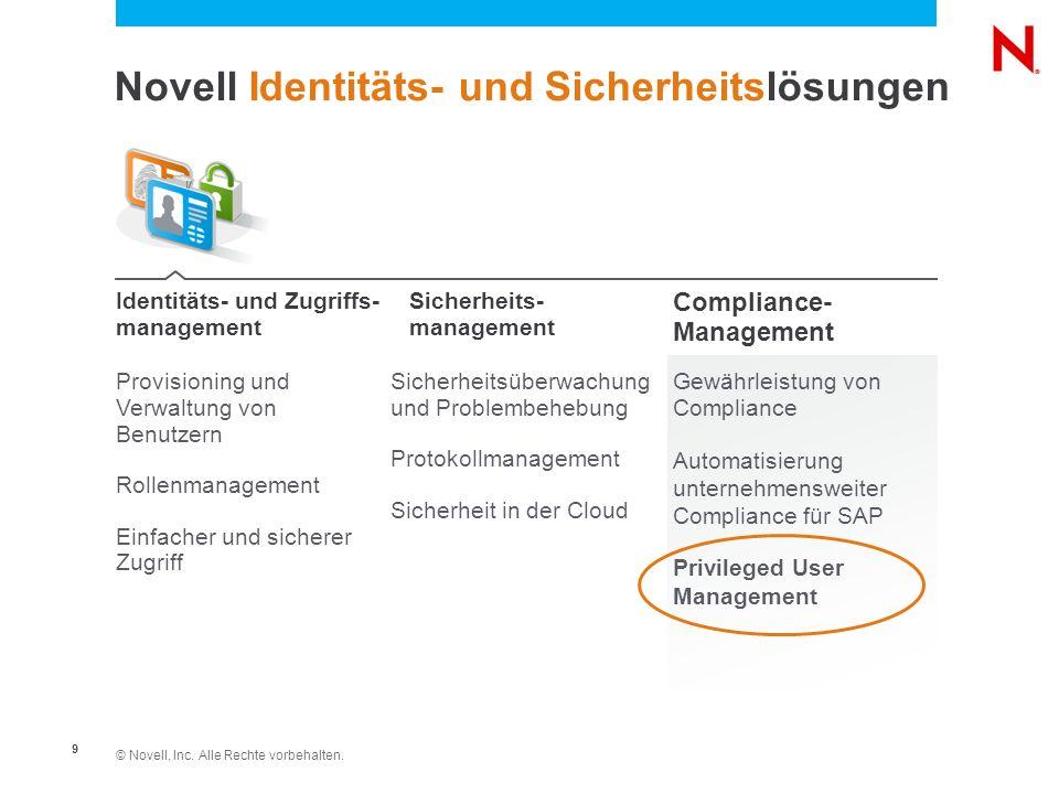Novell Identitäts- und Sicherheitslösungen