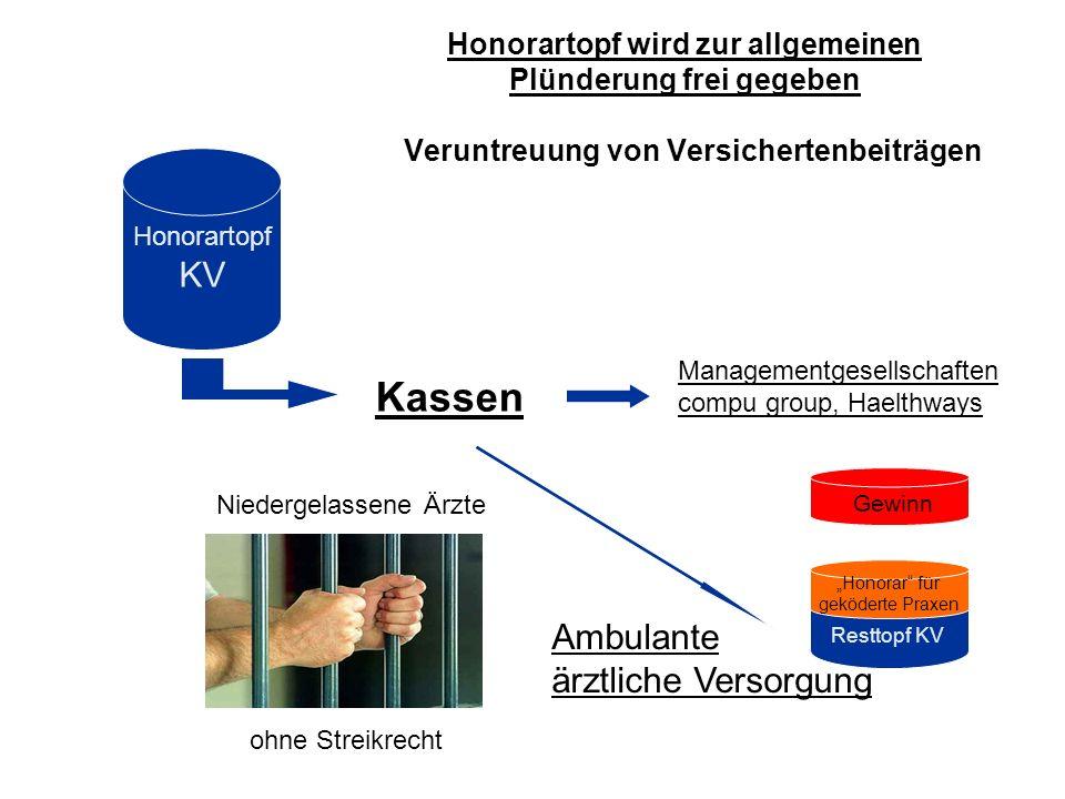 Kassen KV Ambulante ärztliche Versorgung