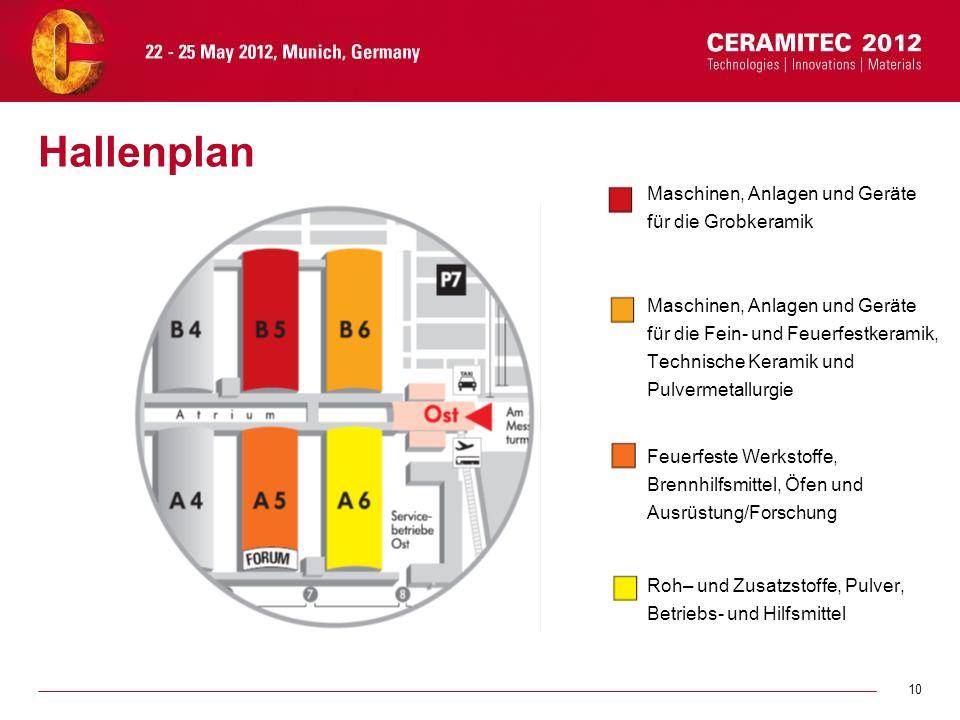 Hallenplan Maschinen, Anlagen und Geräte für die Grobkeramik