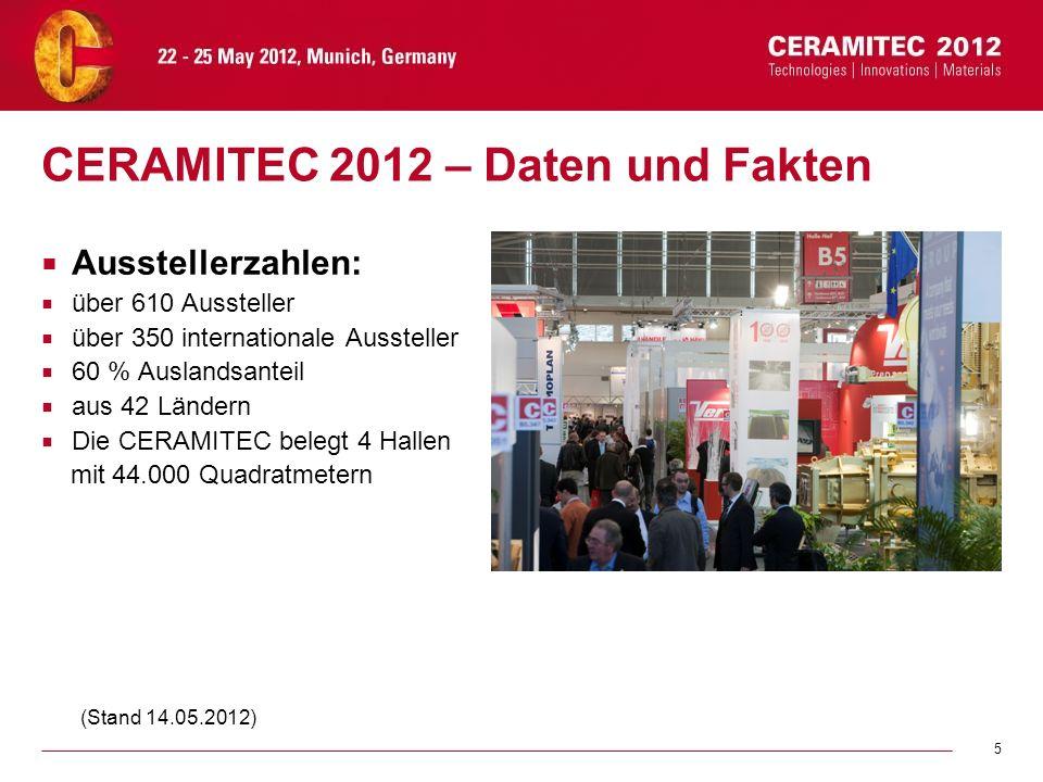 CERAMITEC 2012 – Daten und Fakten