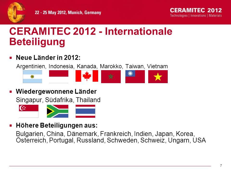 CERAMITEC 2012 - Internationale Beteiligung
