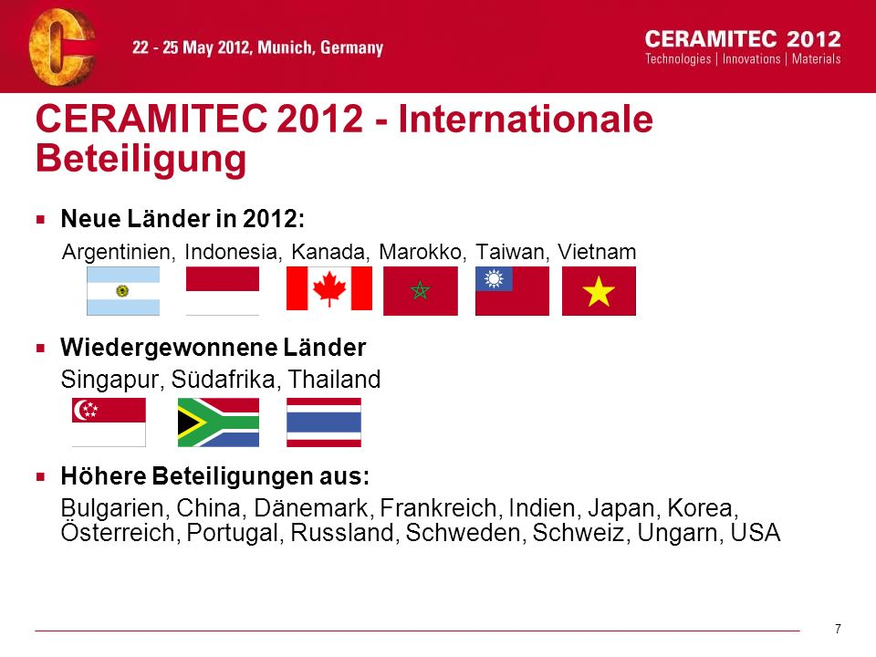 CERAMITEC Internationale Beteiligung