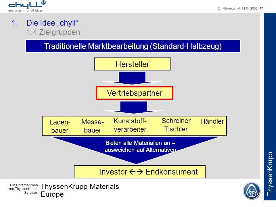 """1. Die Idee """"chyll 1.4 Zielgruppen"""