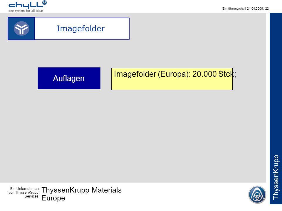 Imagefolder Auflagen Imagefolder (Europa): 20.000 Stck;