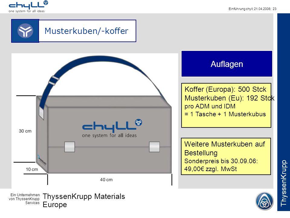 Musterkuben/-koffer Auflagen Koffer (Europa): 500 Stck