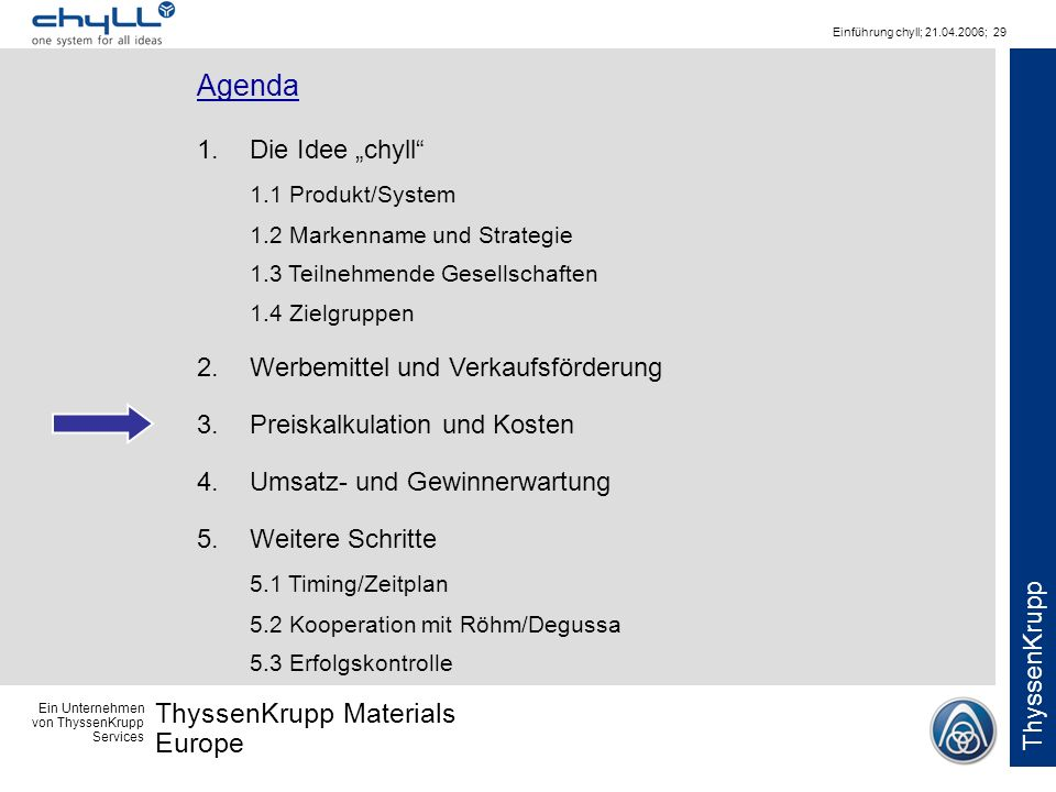 "Agenda Die Idee ""chyll 1.1 Produkt/System"