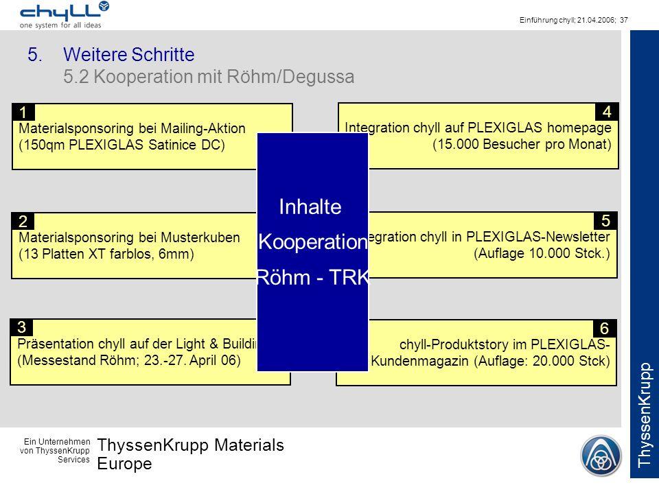 Inhalte Kooperation Röhm - TRK