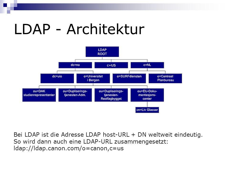 LDAP - Architektur Bei LDAP ist die Adresse LDAP host-URL + DN weltweit eindeutig. So wird dann auch eine LDAP-URL zusammengesetzt: