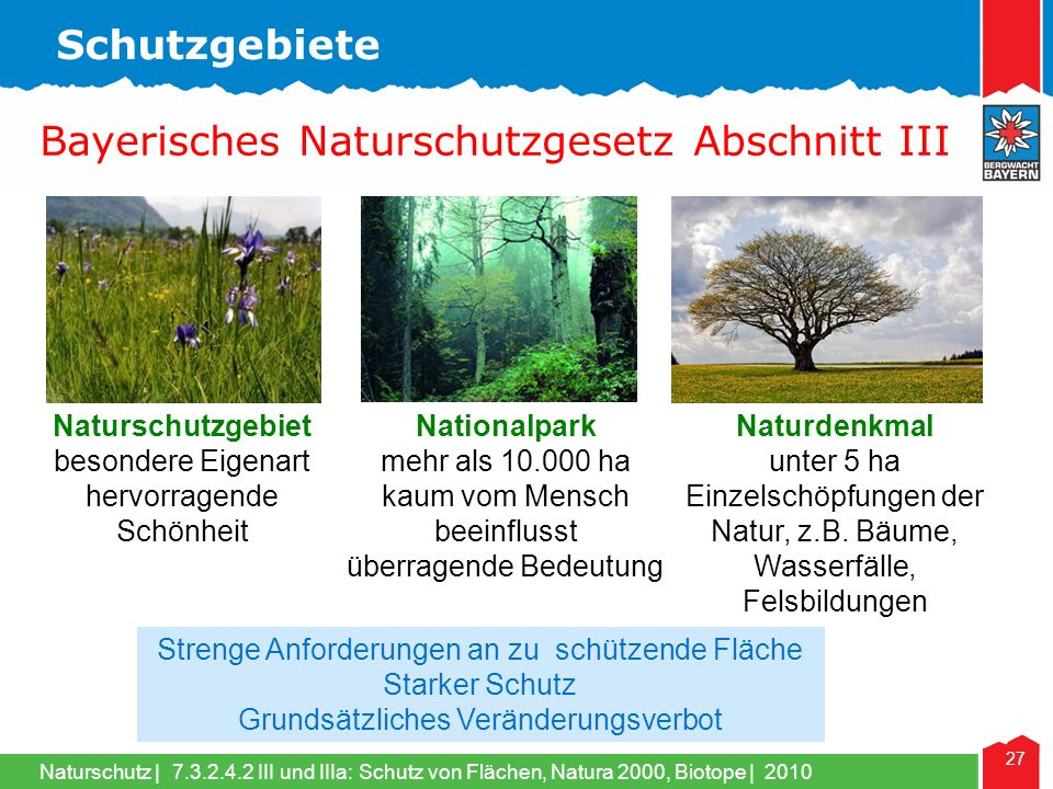 Bayerisches Naturschutzgesetz Abschnitt III