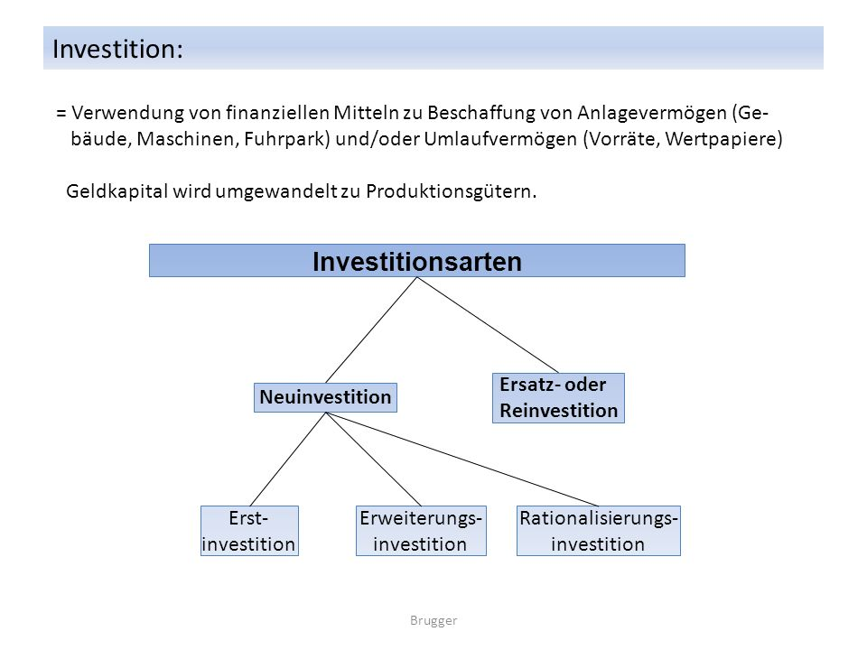 Investition: Investitionsarten