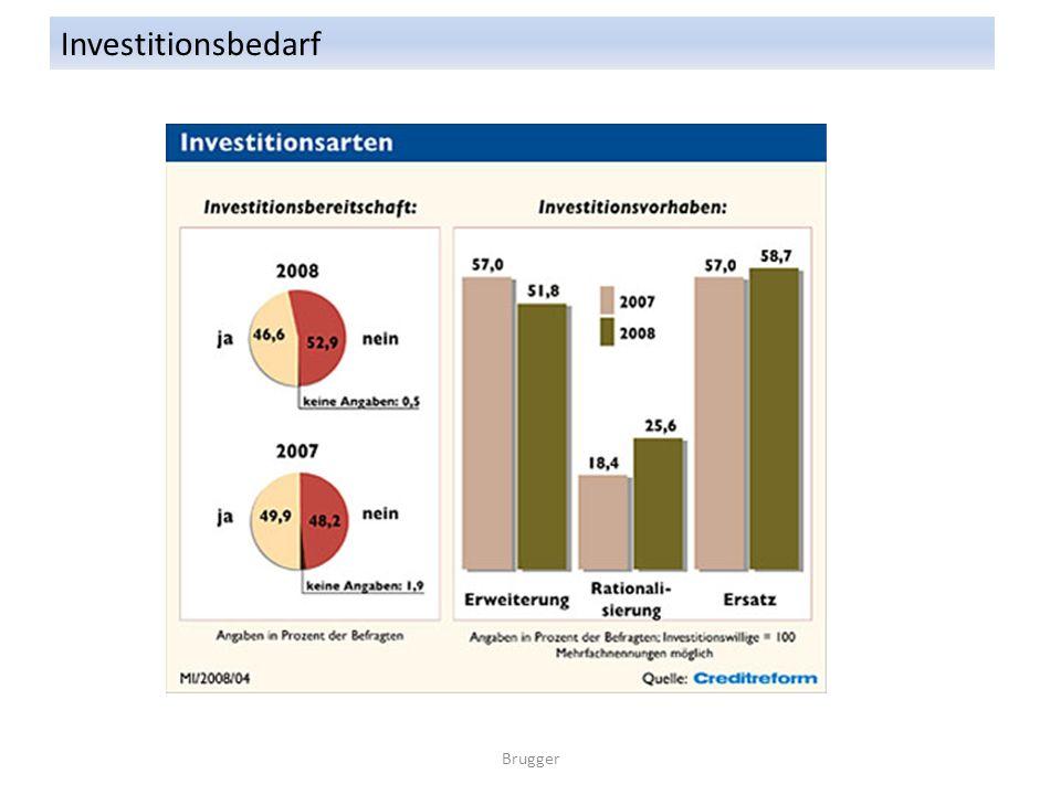 Investitionsbedarf Brugger