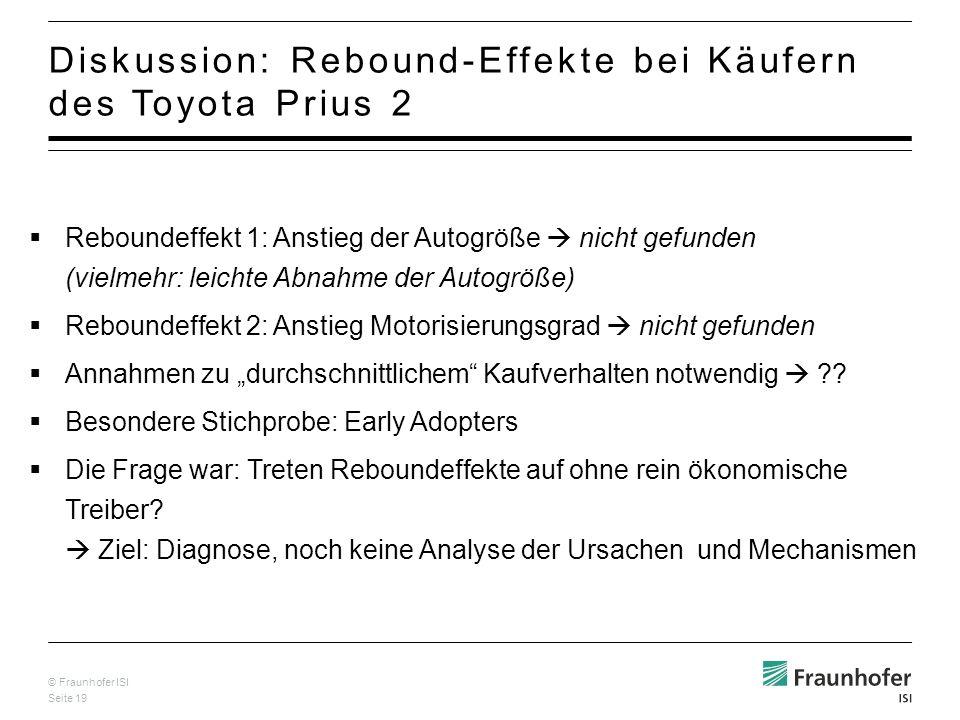 Diskussion: Rebound-Effekte bei Käufern des Toyota Prius 2