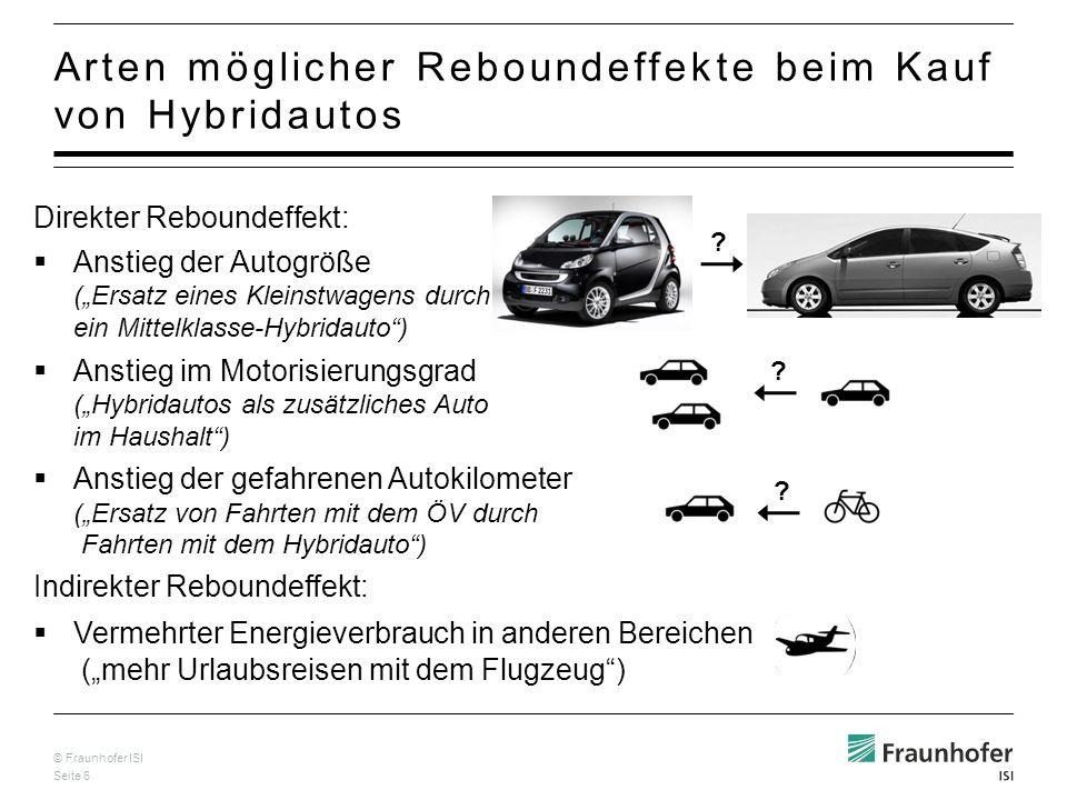 Arten möglicher Reboundeffekte beim Kauf von Hybridautos