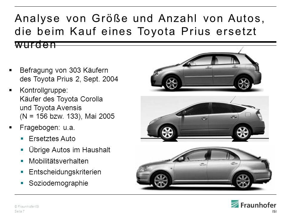 Analyse von Größe und Anzahl von Autos, die beim Kauf eines Toyota Prius ersetzt wurden