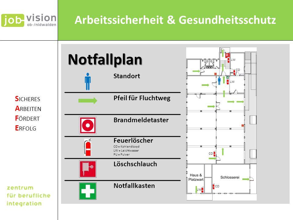Notfallplan Standort Pfeil für Fluchtweg Brandmeldetaster Feuerlöscher