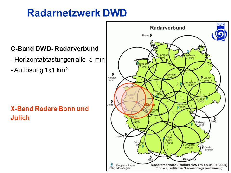 Radarnetzwerk DWD C-Band DWD- Radarverbund