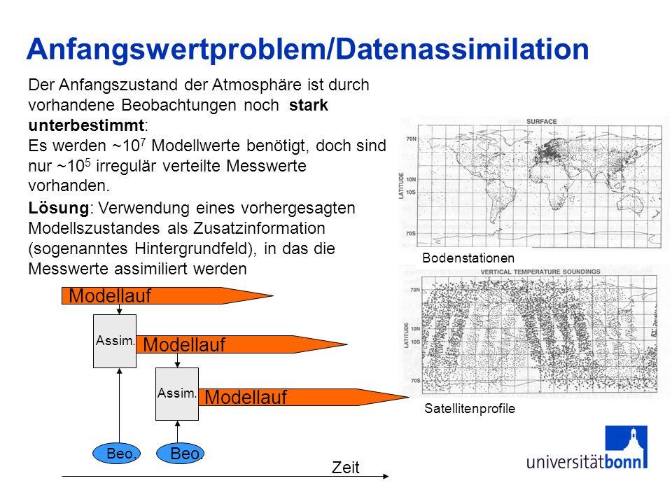 Anfangswertproblem/Datenassimilation