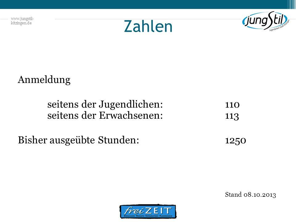 Zahlen Stand 08.10.2013 Anmeldung