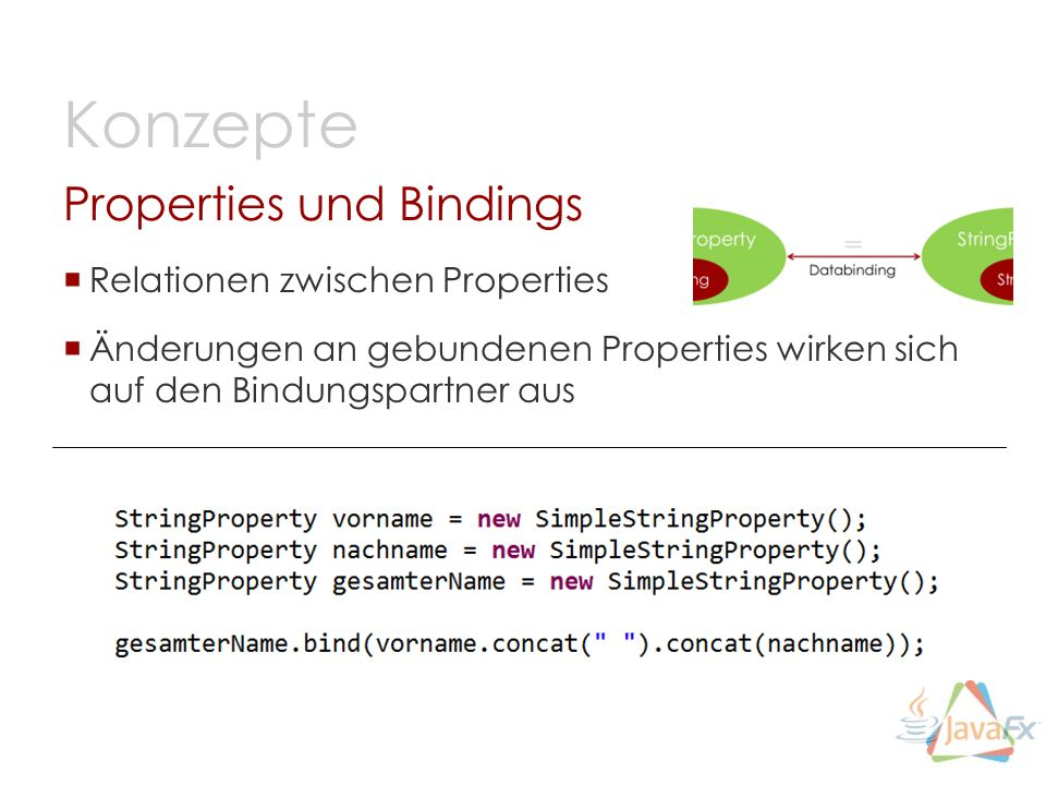 Properties und Bindings