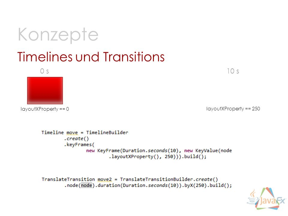 Timelines und Transitions
