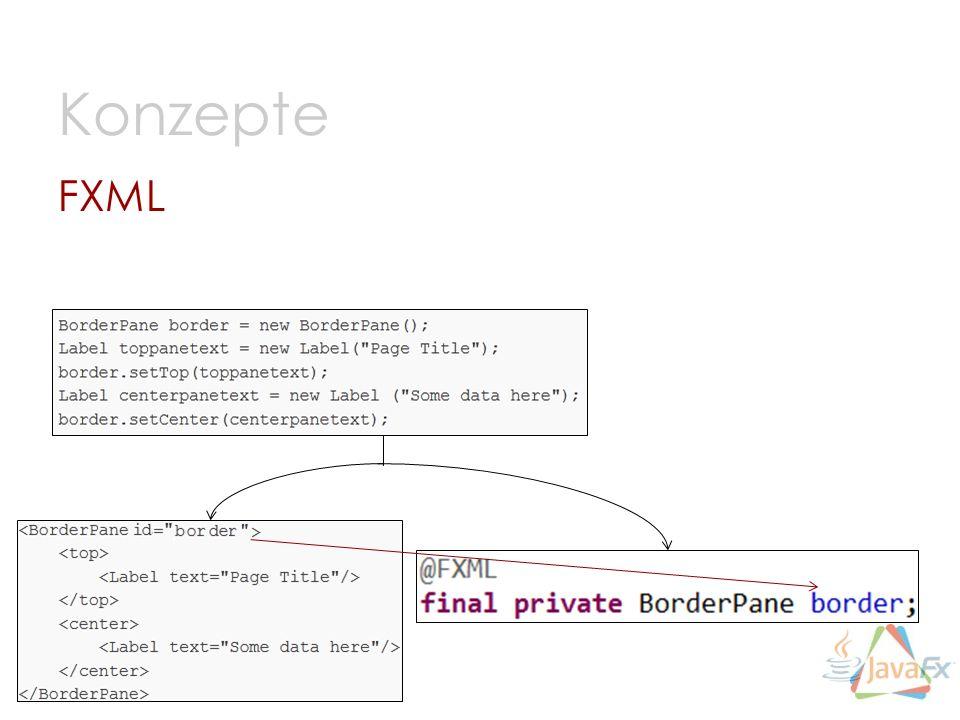 Konzepte FXML Scene Graph: