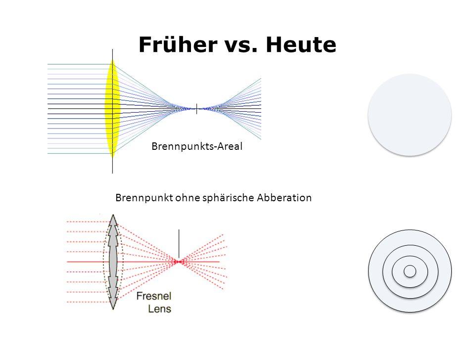 Früher vs. Heute Brennpunkts-Areal