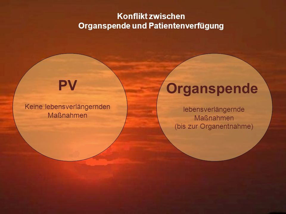 Organspende und Patientenverfügung