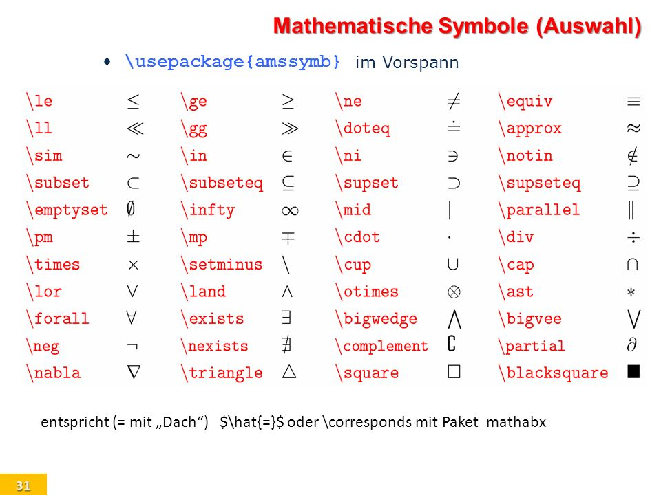 Mathematische Symbole (Auswahl)