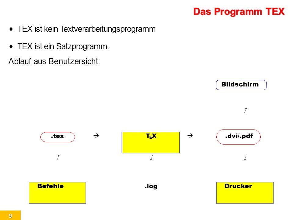Das Programm TEX TEX ist kein Textverarbeitungsprogramm