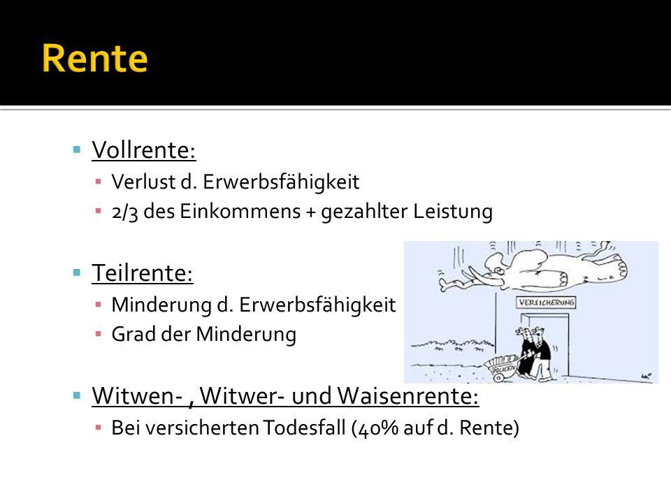Rente Vollrente: Teilrente: Witwen- , Witwer- und Waisenrente:
