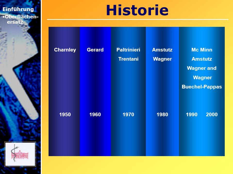 Historie Einführung Charnley 1950 Gerard 1960 Paltrinieri Trentani