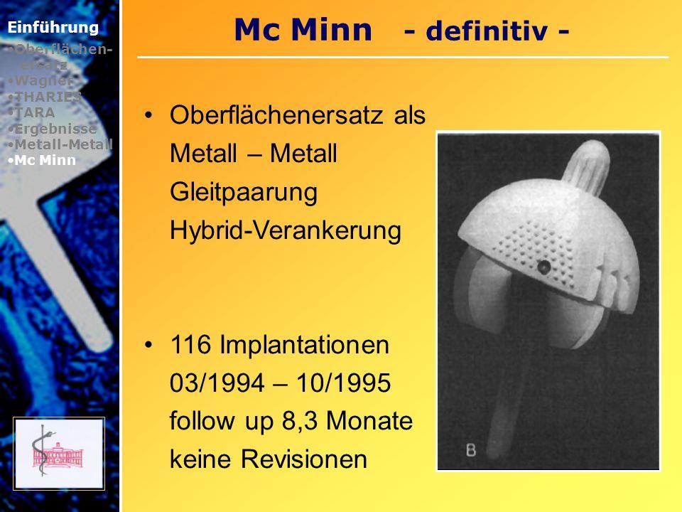Mc Minn - definitiv - Oberflächenersatz als Metall – Metall