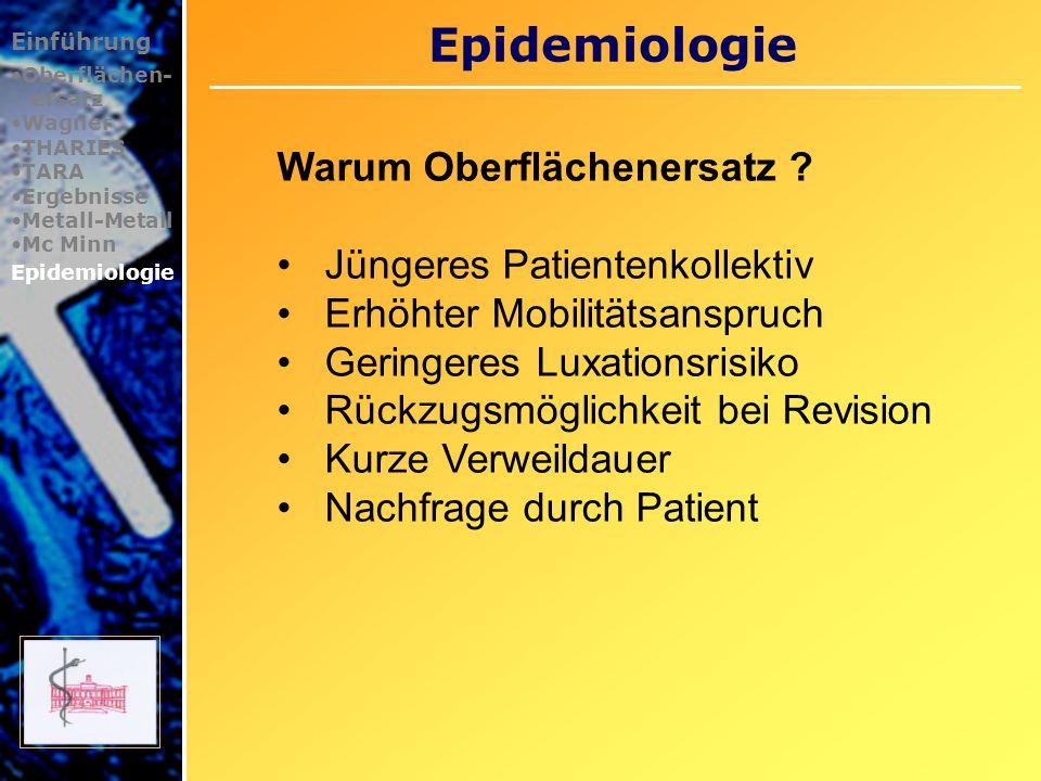Epidemiologie Warum Oberflächenersatz Jüngeres Patientenkollektiv