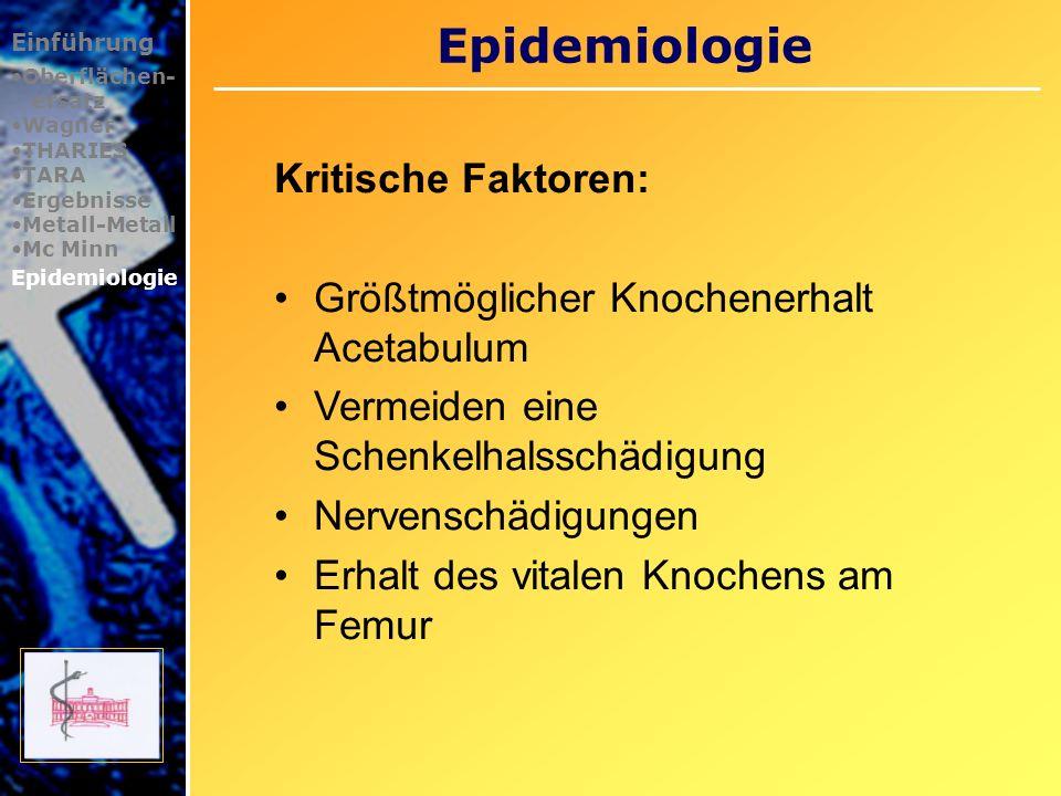Epidemiologie Kritische Faktoren: