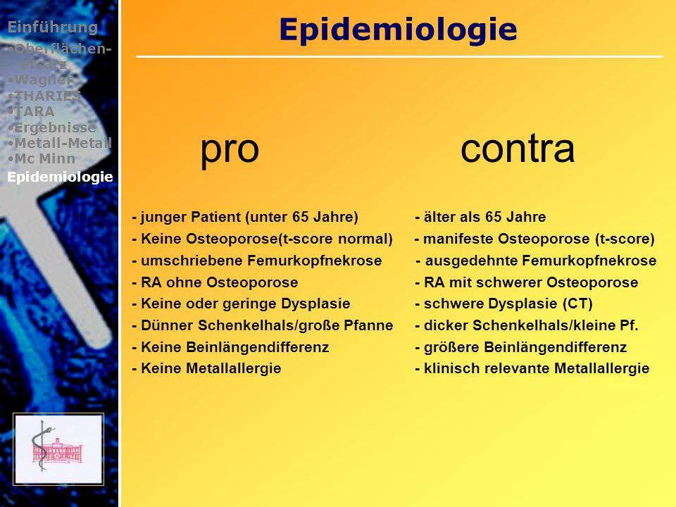 Epidemiologie pro contra Einführung