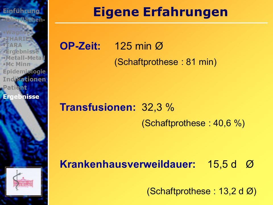 Eigene Erfahrungen OP-Zeit: 125 min Ø (Schaftprothese : 81 min)