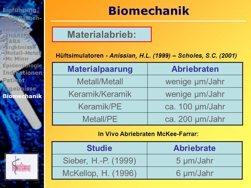 Biomechanik Materialabrieb: Materialpaarung Abriebraten Metall/Metall
