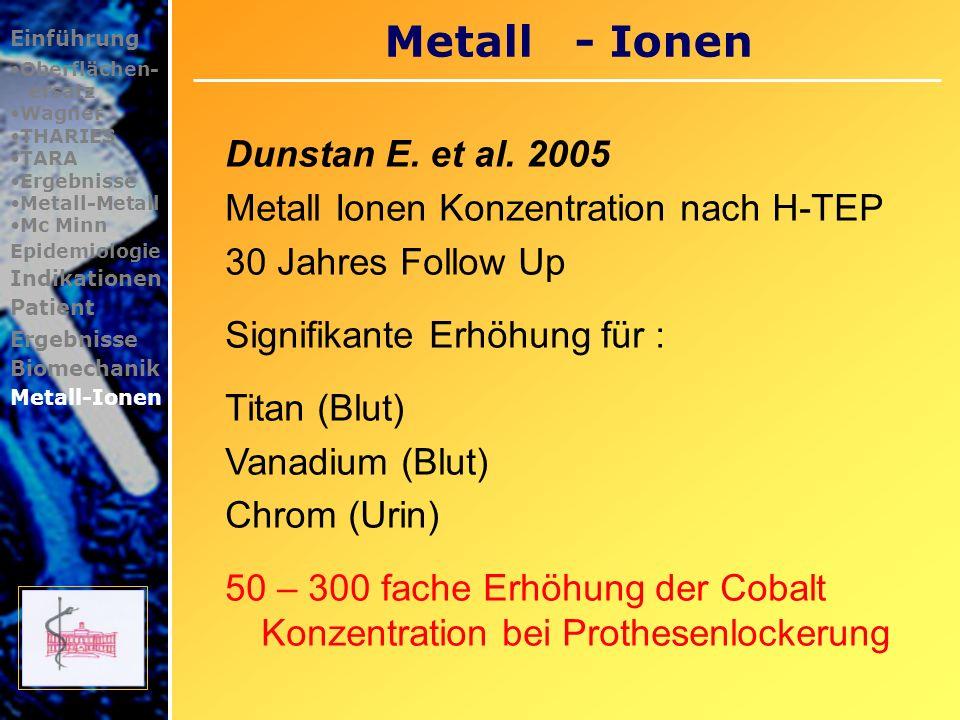 Metall - Ionen Dunstan E. et al. 2005