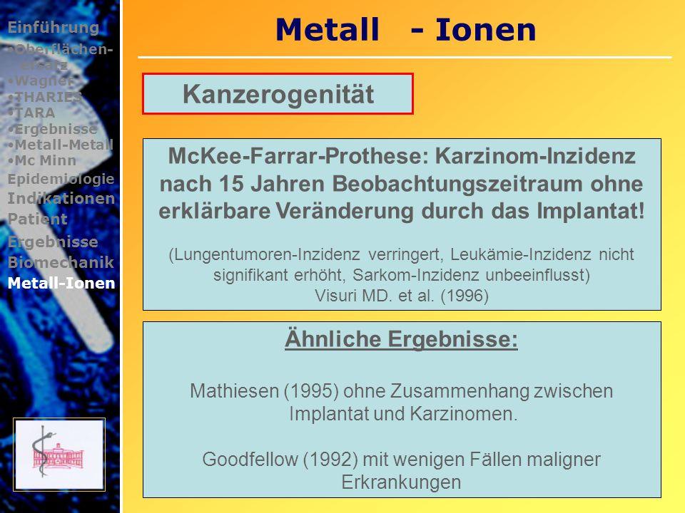 McKee-Farrar-Prothese: Karzinom-Inzidenz