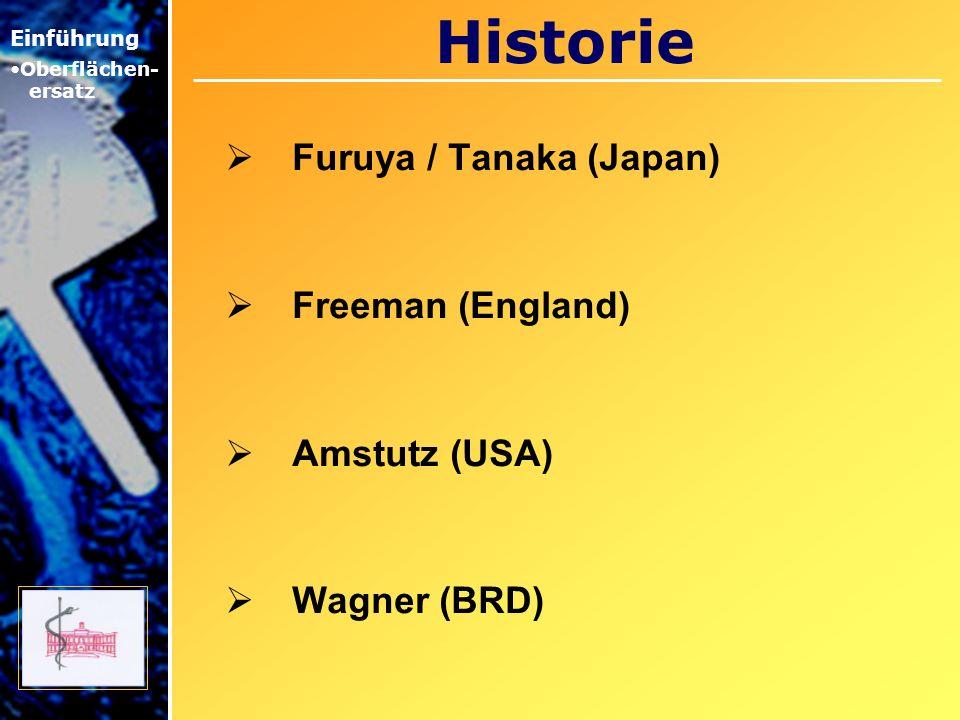 Historie Furuya / Tanaka (Japan) Freeman (England) Amstutz (USA)