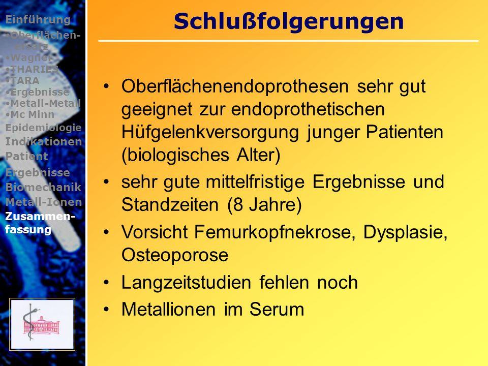 Schlußfolgerungen Einführung. Oberflächen- ersatz. Wagner. THARIES. TARA. Ergebnisse. Metall-Metall.