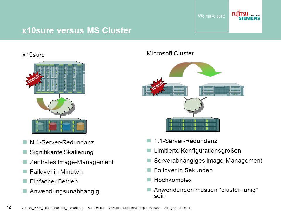 x10sure versus MS Cluster