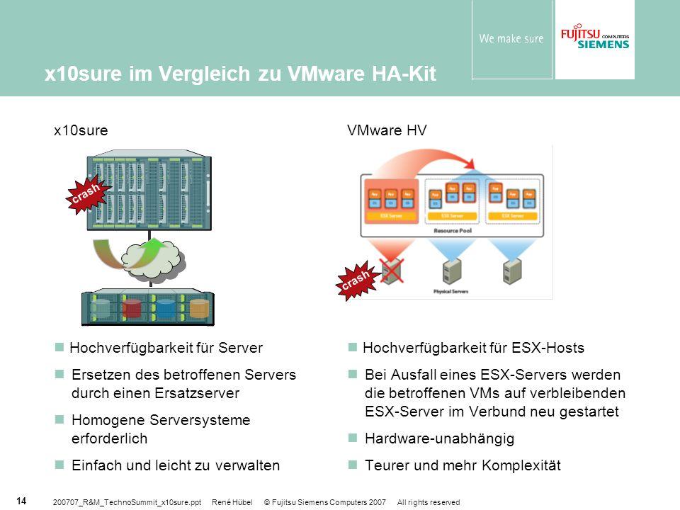 x10sure im Vergleich zu VMware HA-Kit