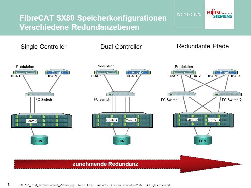 FibreCAT SX80 Speicherkonfigurationen Verschiedene Redundanzebenen