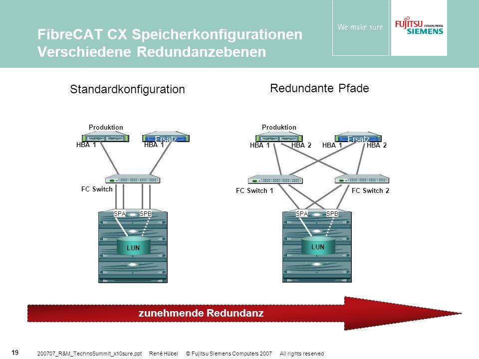 FibreCAT CX Speicherkonfigurationen Verschiedene Redundanzebenen