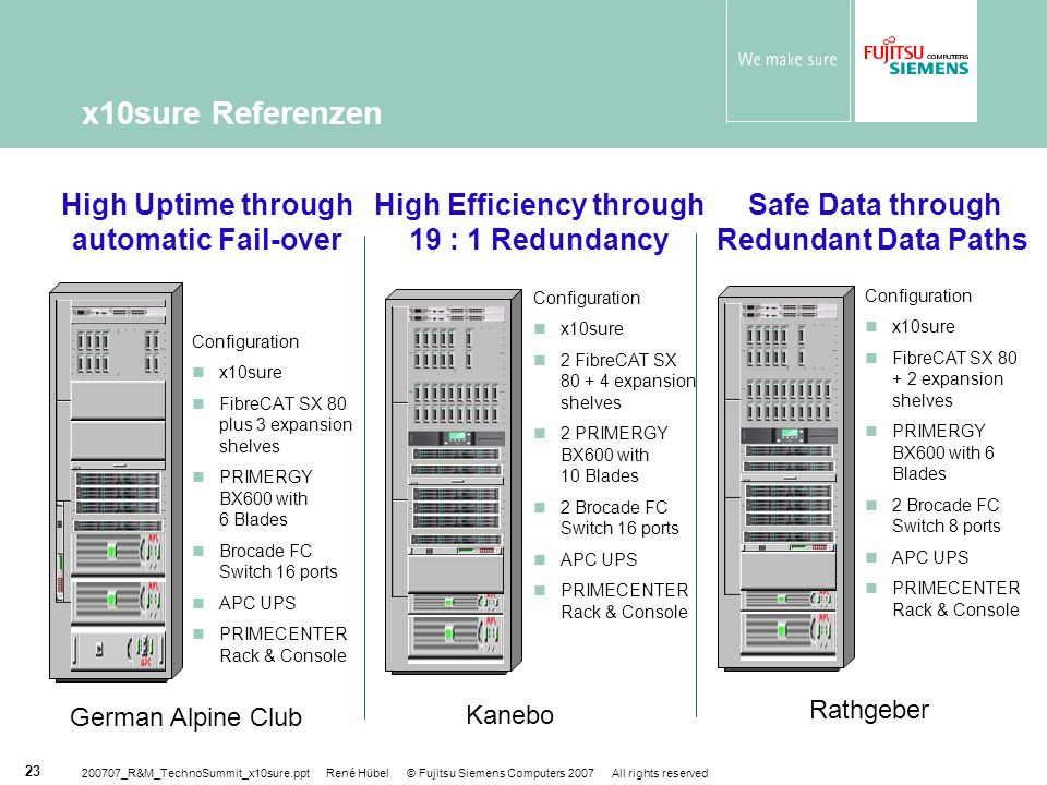 x10sure Referenzen High Uptime through automatic Fail-over
