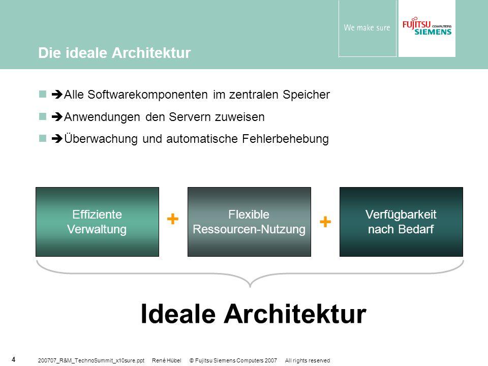 Die ideale Architektur